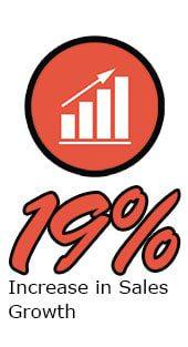 Fahrneys Spotlight Results Sales Growth